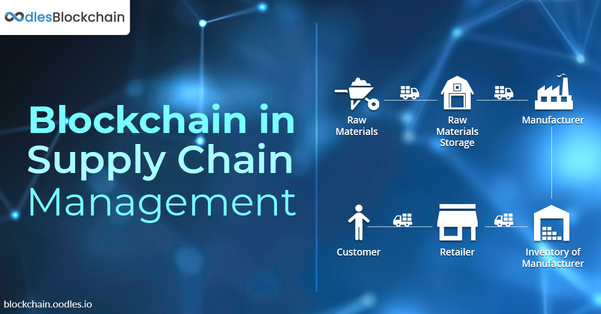 Blockchain Supply Chain Management
