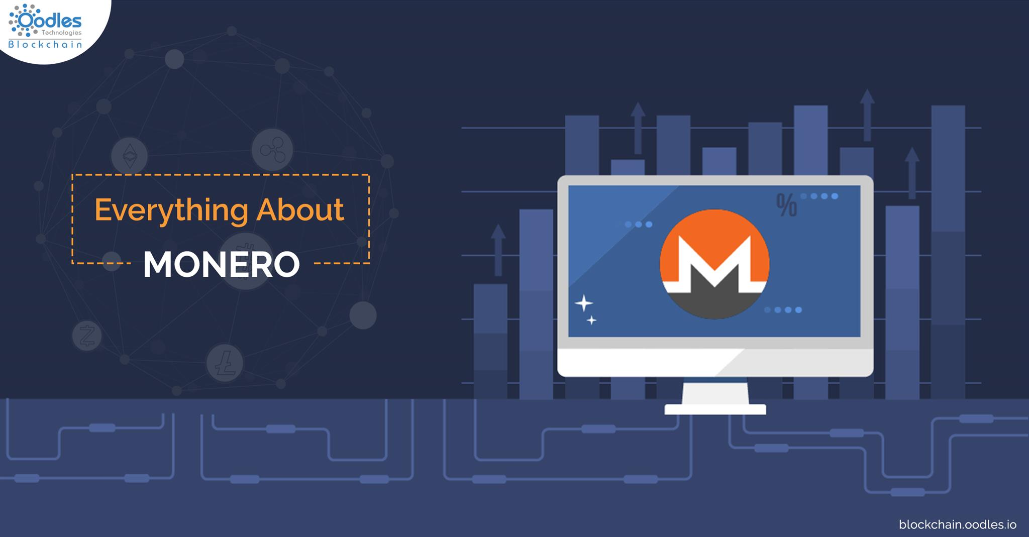 Everything About Monero