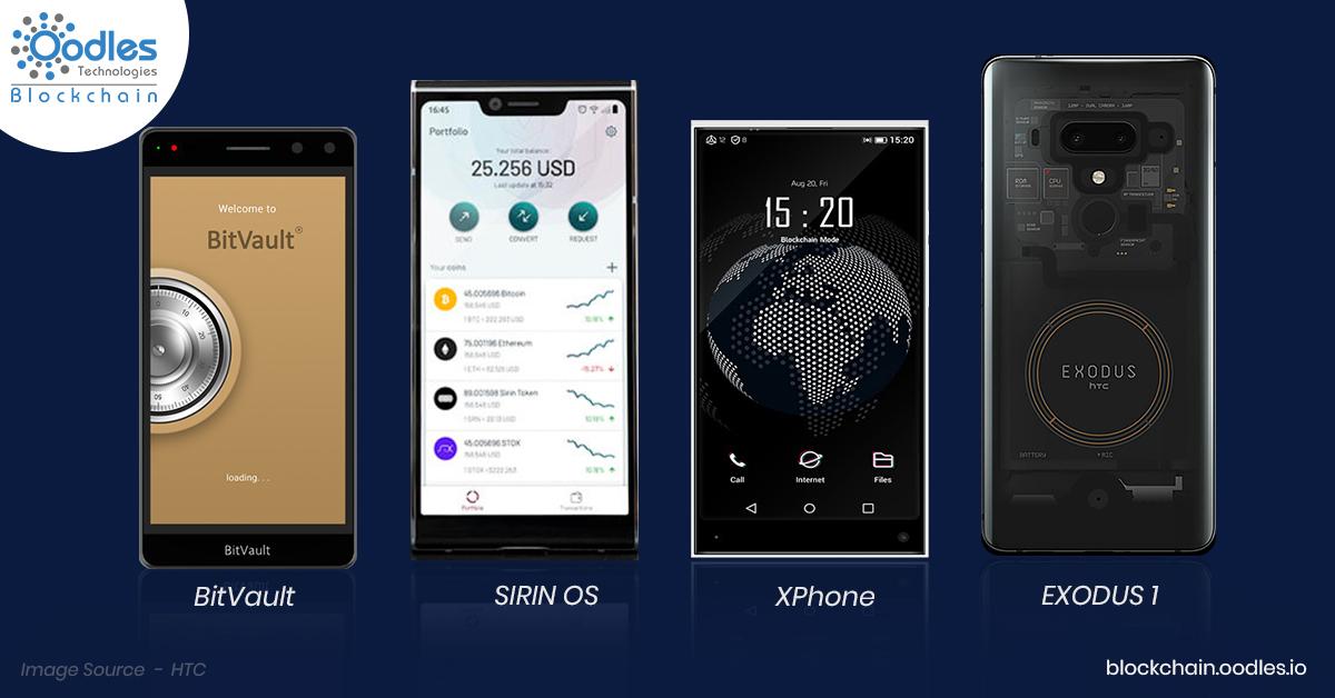 Blockchain based smartphones