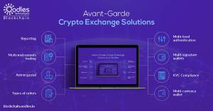 Cryptocurrency Exchange Software: Everything You Need to Know About it