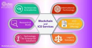 Blockchain based ICO services