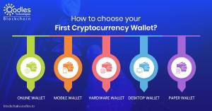How-to-choose-your-first-cryptocurrency-wallet-min-1