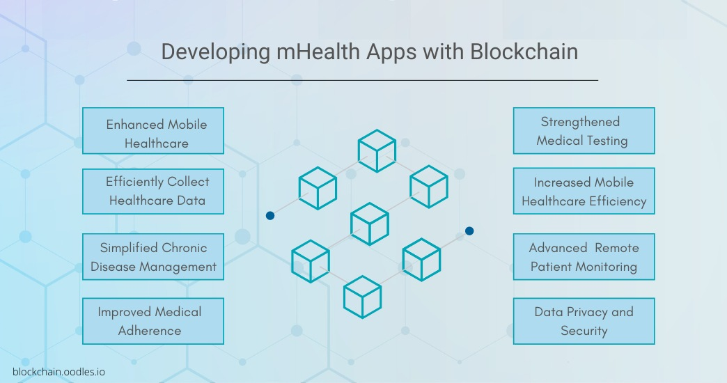 Benefits of Blockchain for mHealth development