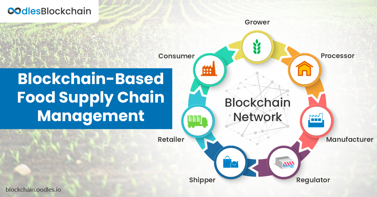 blockchain food supply chain
