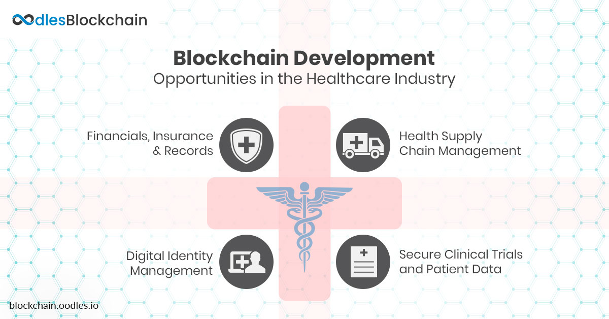blockchain healthcare app development