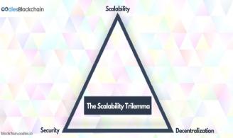 blockchain scalability trilemma