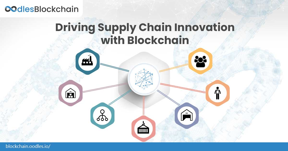Blockchain Supply chain Solutions