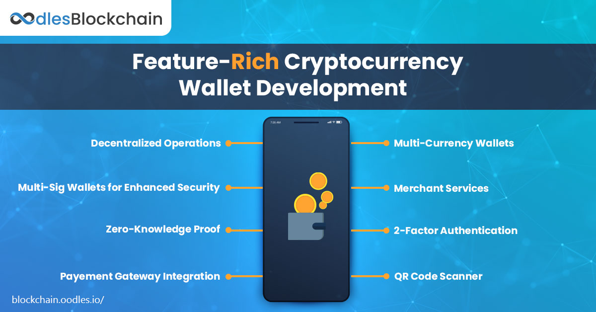what are cryptocurrency wallets
