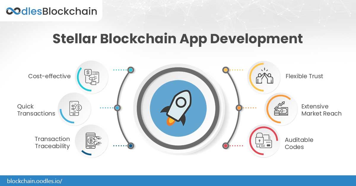stellar blockchain app development