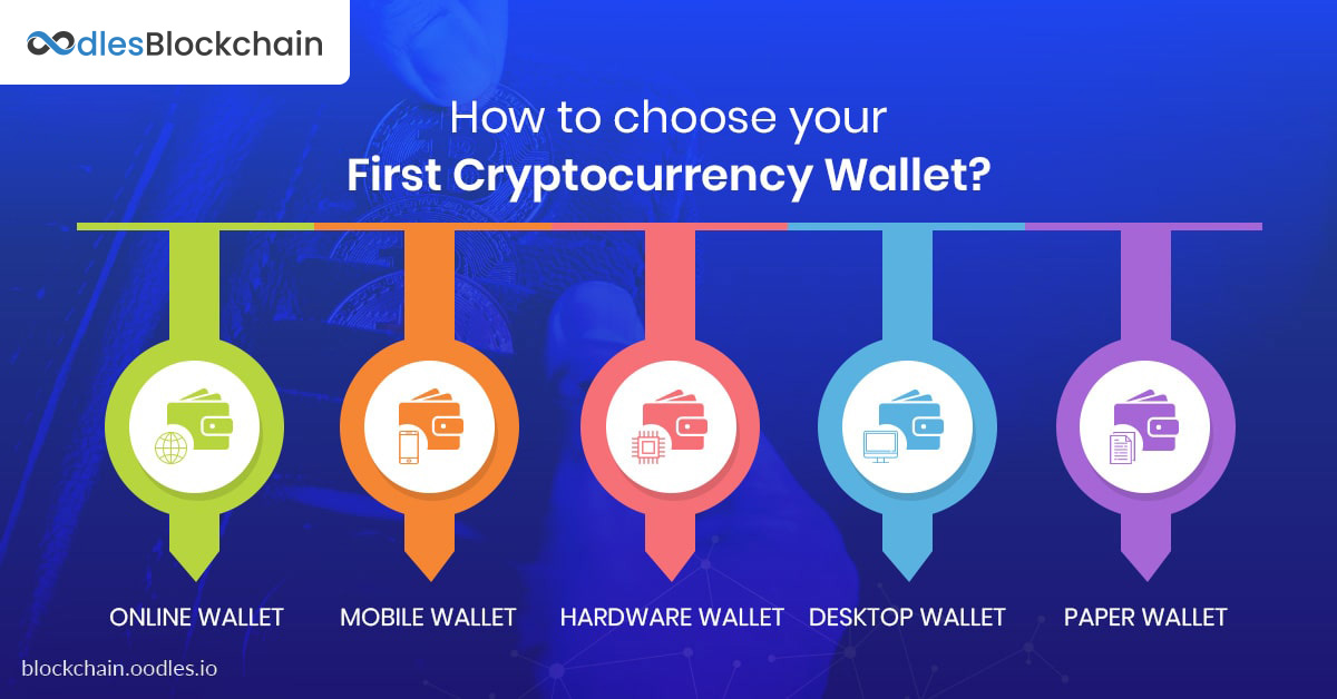 which cryptocurrency wallet is the best