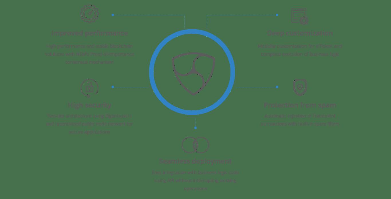 NEM-Infographic