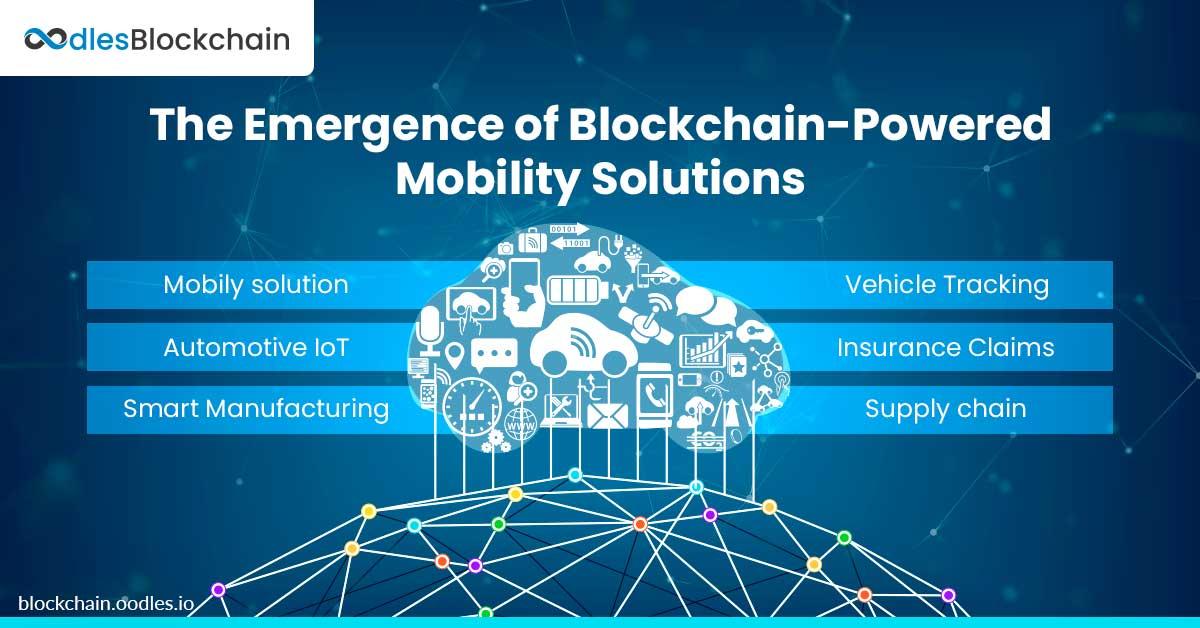 blockchain automotive industry