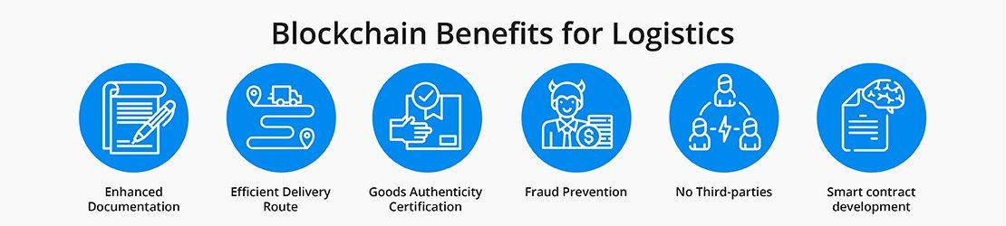 benefits of blockchain for logistics