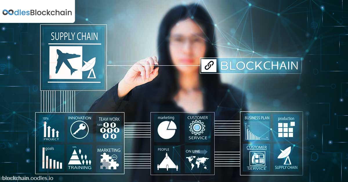 Blockchain IoT and supply chain management