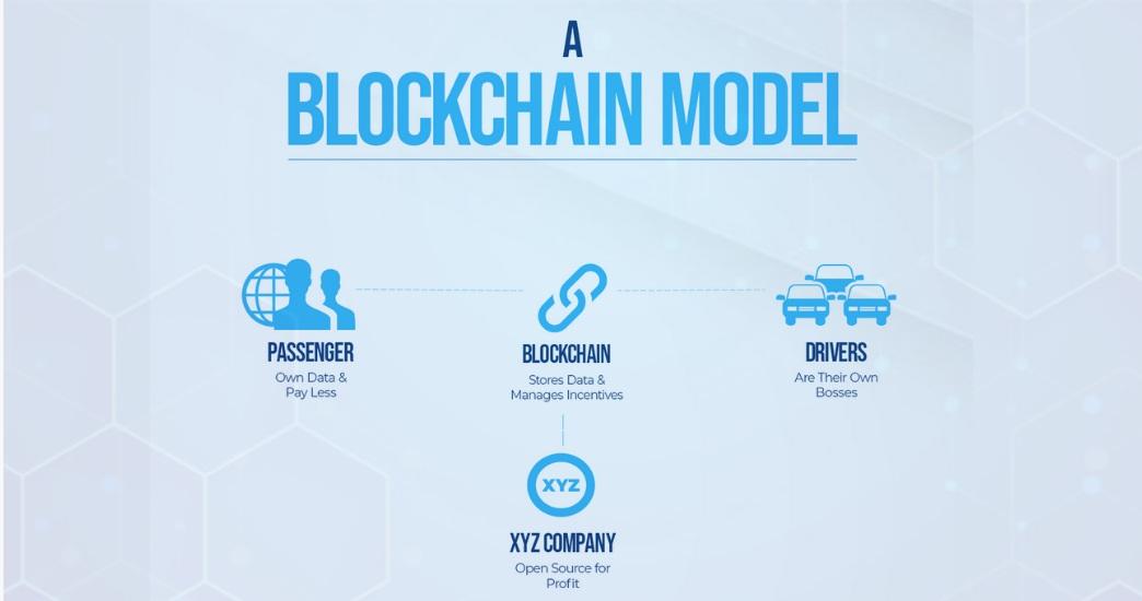 blockchain ride-sharing model