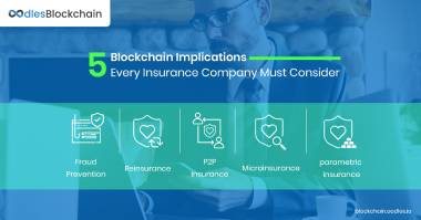 blockchain applications in Insurance