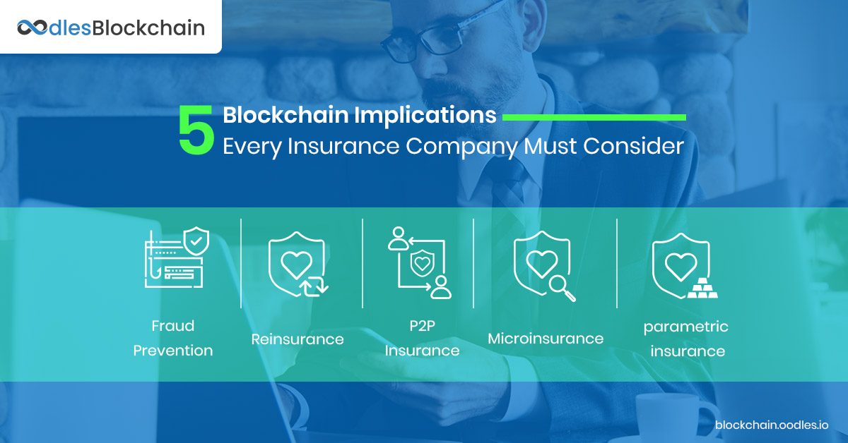 blockchain applications in Insurance