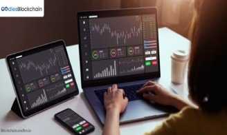crypto derivatives exchange development